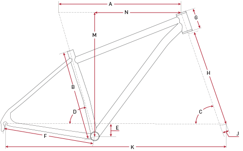 salsa fat bike geometry