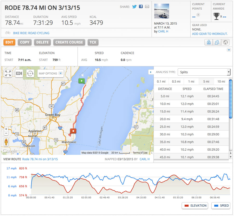 cycling stats day1