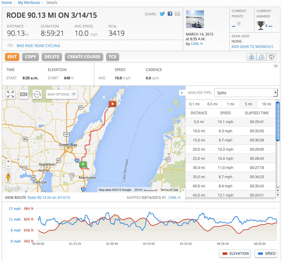 cycling stats day 2
